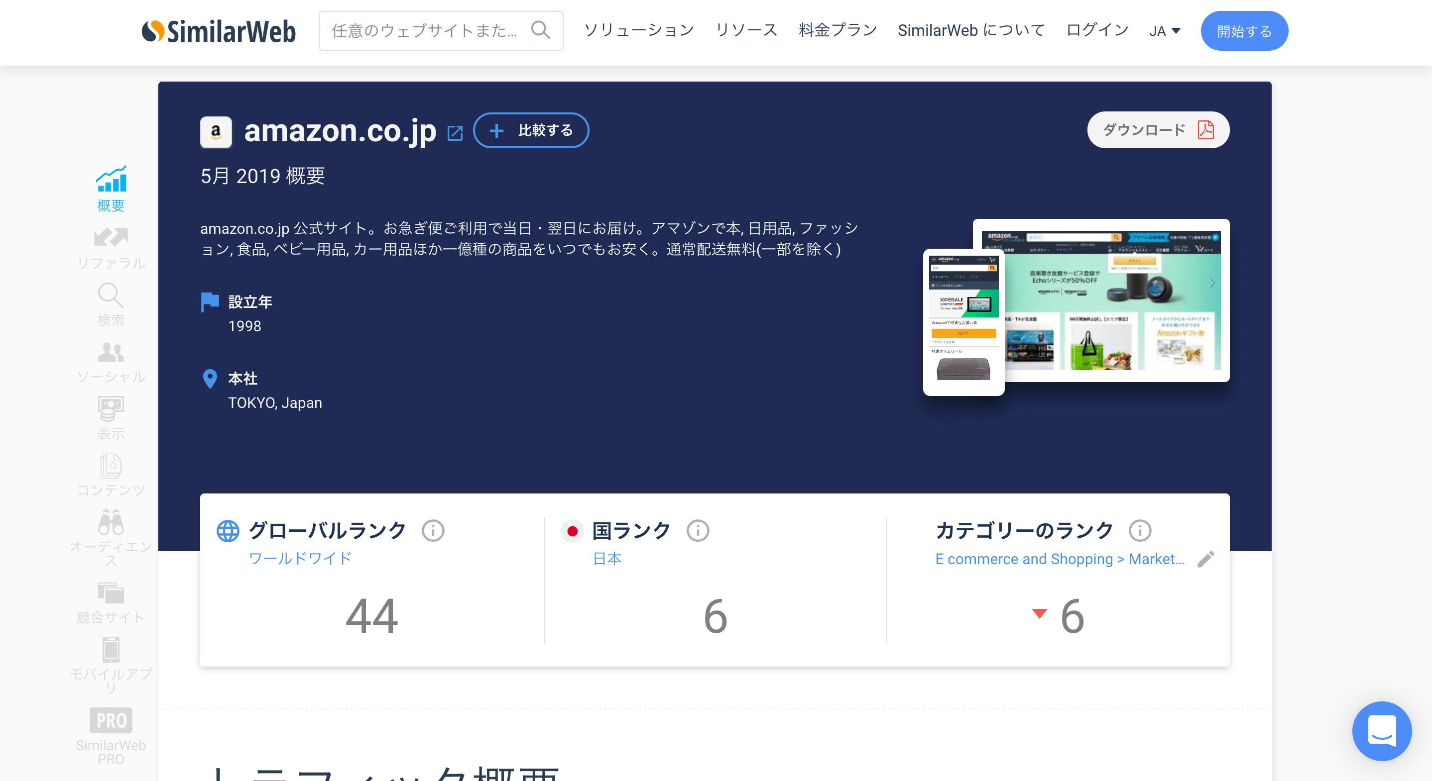 競合サイトのアクセス数・滞在時間を分析するツール「SimilarWeb」