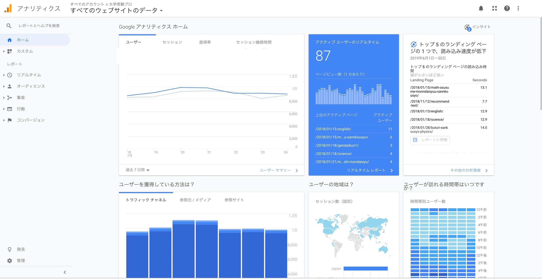 自社Webサイト解析に使えるツール「Google Analytics」