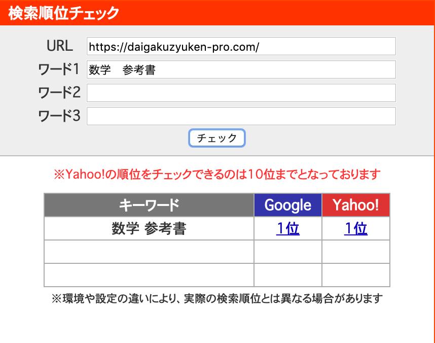 自社Webサイト解析に使えるツール「SEOチェキ!」の使い方